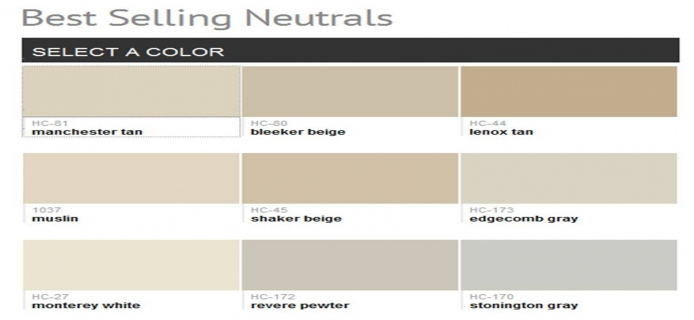 Most Popular Paint Colors Impressive Most Popular Paint Colors Decorating Inspiration